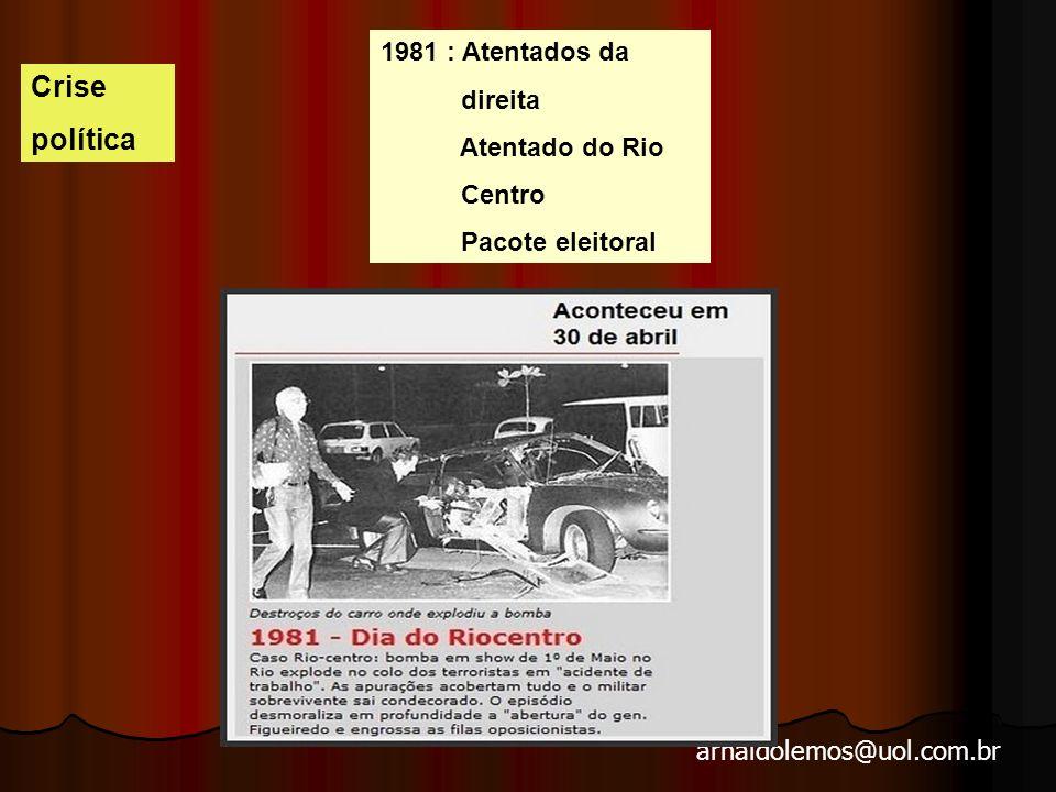 Crise política 1981 : Atentados da direita Atentado do Rio Centro