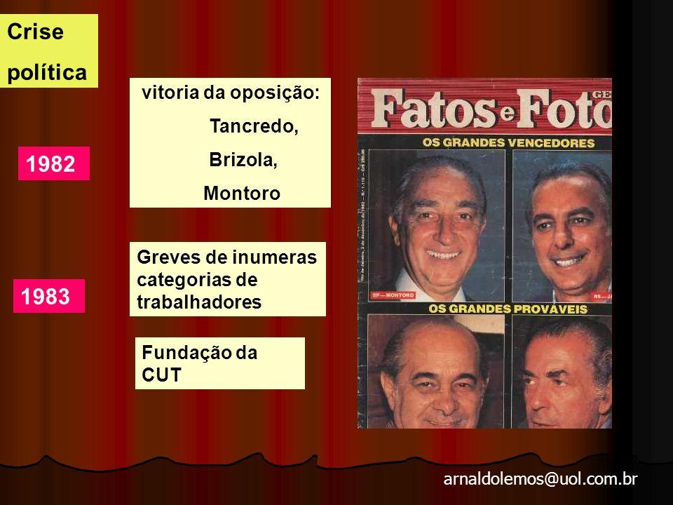 Crise política 1982 1983 vitoria da oposição: Tancredo, Brizola,