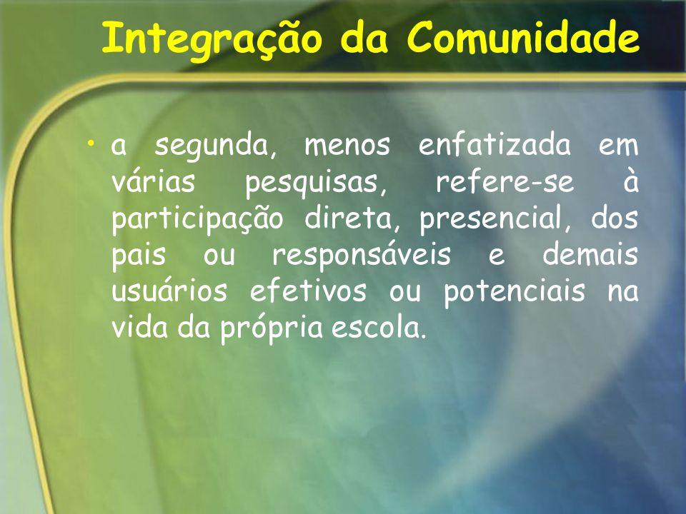 Integração da Comunidade