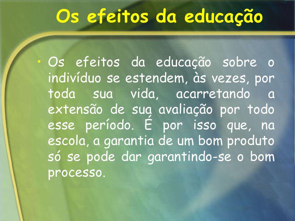 Os efeitos da educação