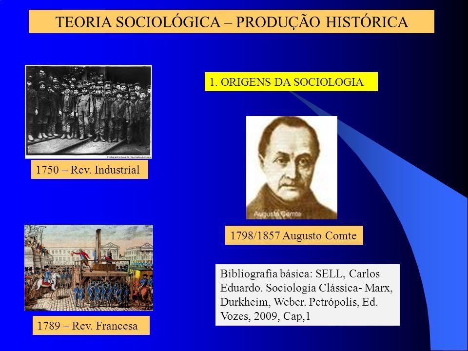 TEORIA SOCIOLÓGICA – PRODUÇÃO HISTÓRICA