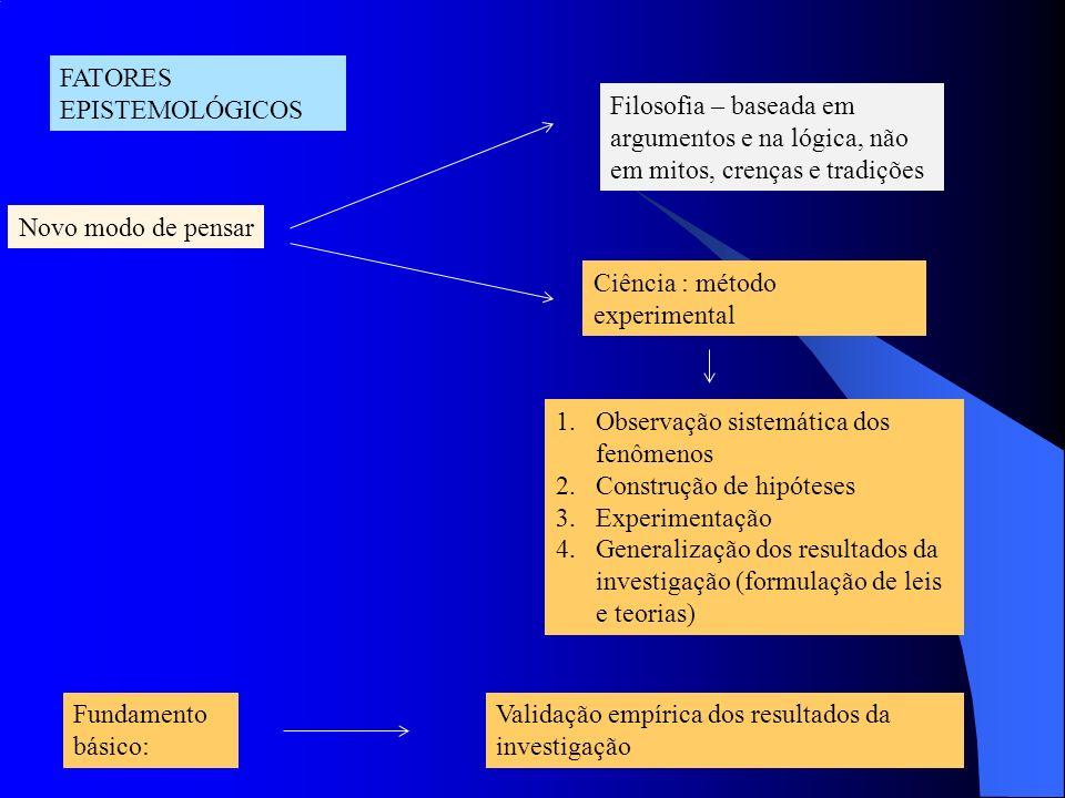 FATORES EPISTEMOLÓGICOS. Filosofia – baseada em argumentos e na lógica, não em mitos, crenças e tradições.