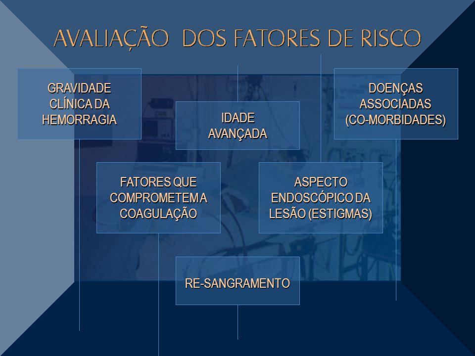 GRAVIDADE CLÍNICA DA HEMORRAGIA DOENÇAS ASSOCIADAS (CO-MORBIDADES)