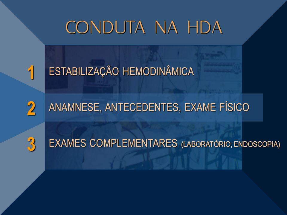 1 2 3 ESTABILIZAÇÃO HEMODINÂMICA ANAMNESE, ANTECEDENTES, EXAME FÍSICO