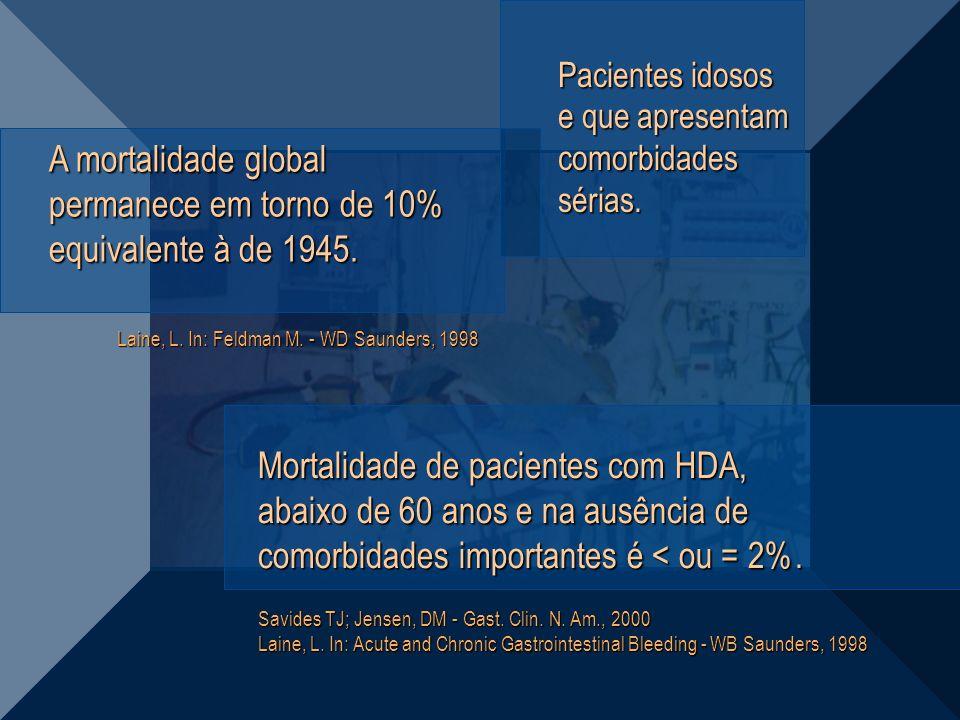 A mortalidade global permanece em torno de 10% equivalente à de 1945.