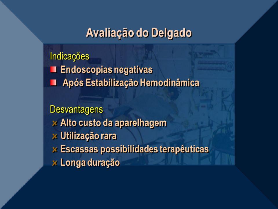 Avaliação do Delgado Indicações Endoscopias negativas