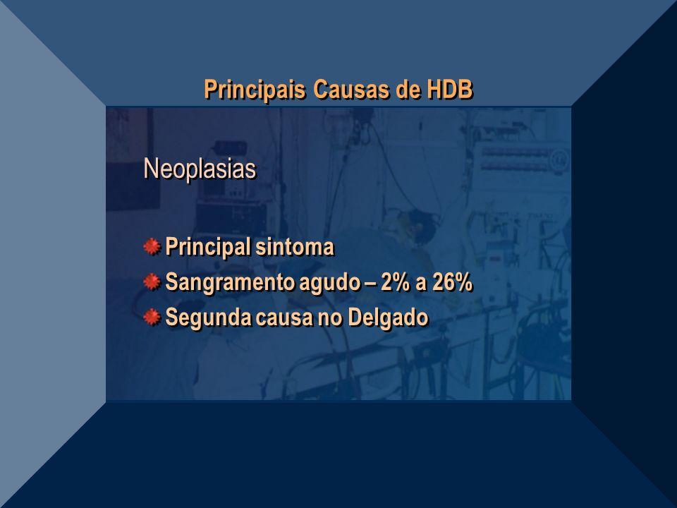Principais Causas de HDB