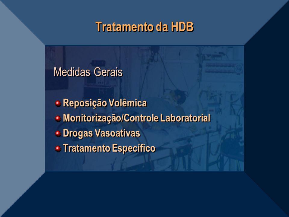 Tratamento da HDB Medidas Gerais Reposição Volêmica