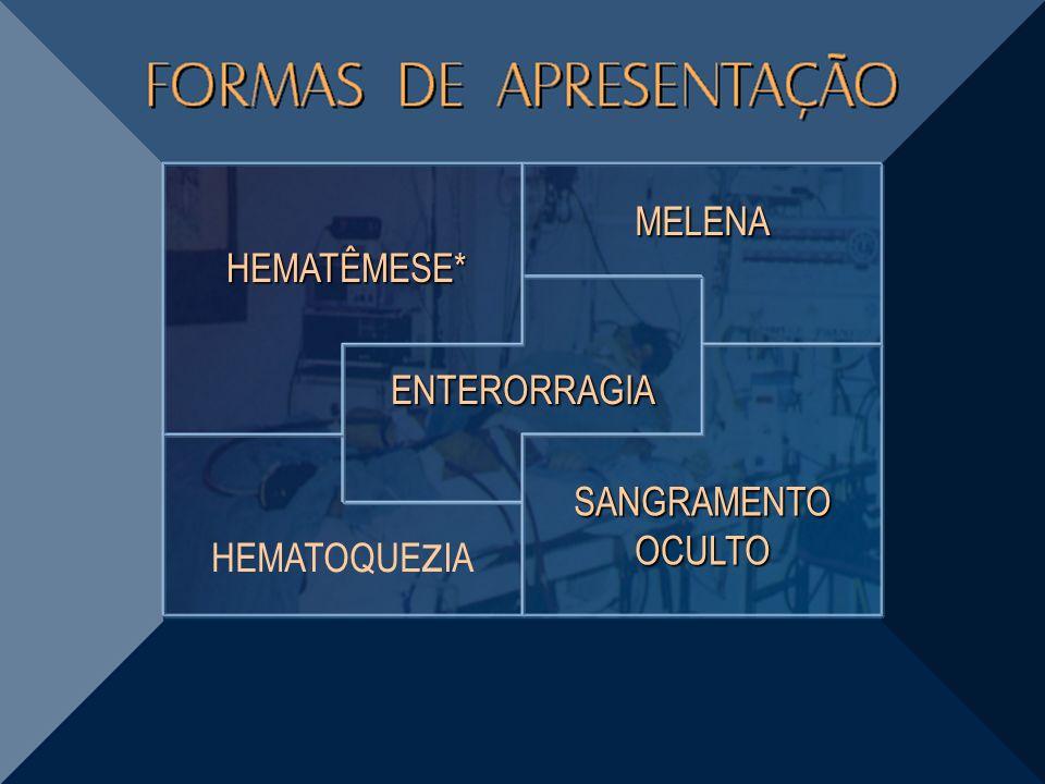 HEMATÊMESE* MELENA ENTERORRAGIA HEMATOQUEzIA SANGRAMENTO OCULTO