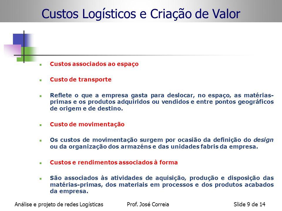 Custos Logísticos e Criação de Valor
