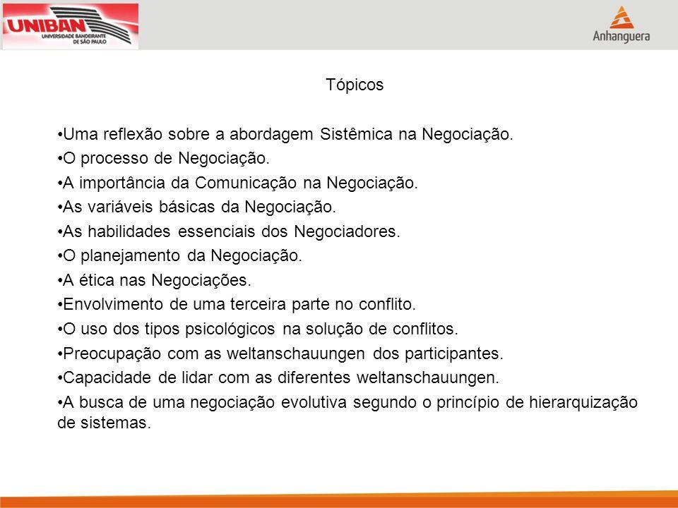 Tópicos Uma reflexão sobre a abordagem Sistêmica na Negociação. O processo de Negociação. A importância da Comunicação na Negociação.