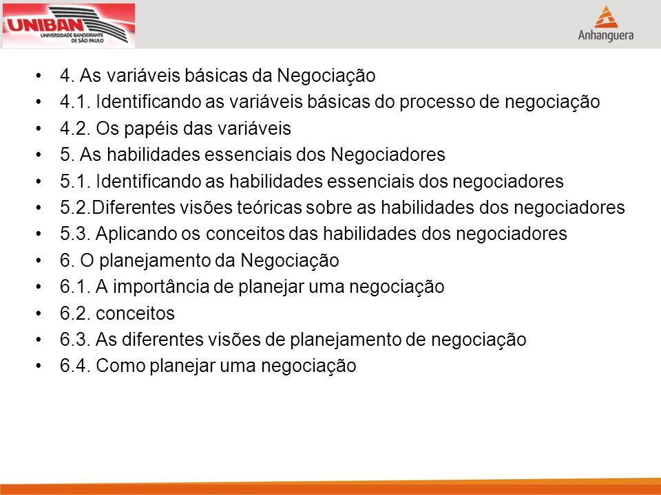 4. As variáveis básicas da Negociação