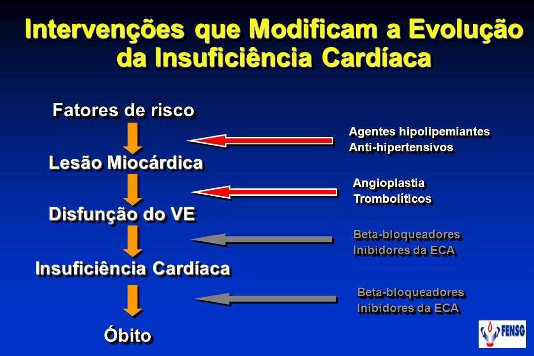 Intervenções que Modificam a Evolução da Insuficiência Cardíaca