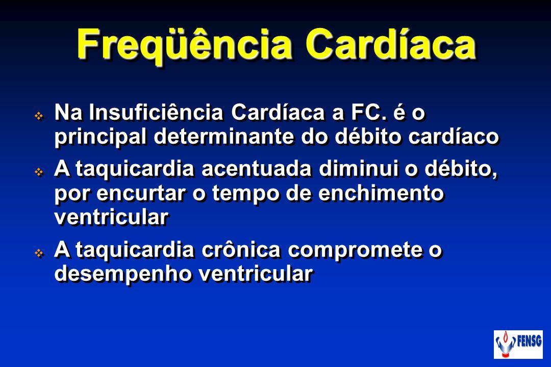 Freqüência Cardíaca Na Insuficiência Cardíaca a FC. é o principal determinante do débito cardíaco.