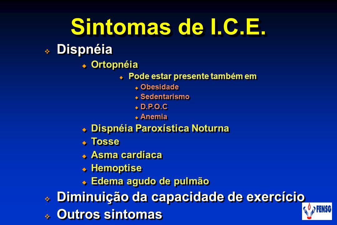 Sintomas de I.C.E. Dispnéia Diminuição da capacidade de exercício