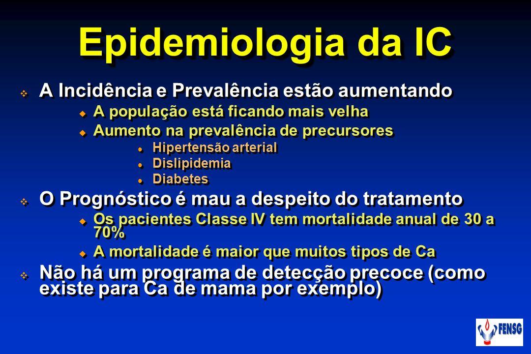 Epidemiologia da IC A Incidência e Prevalência estão aumentando