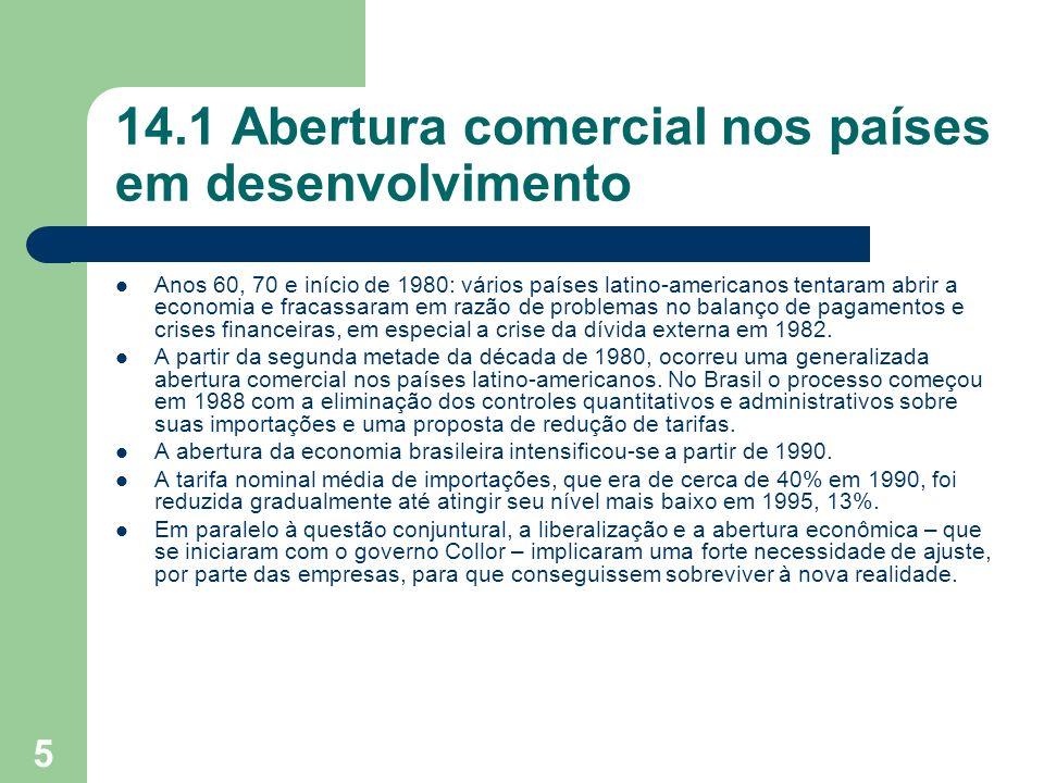 14.1 Abertura comercial nos países em desenvolvimento