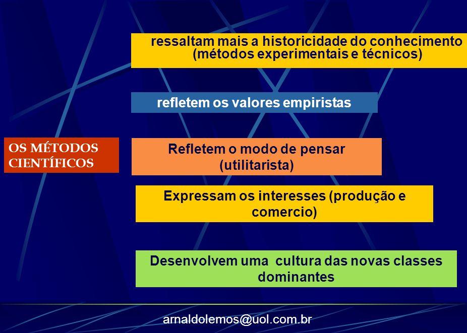 refletem os valores empiristas