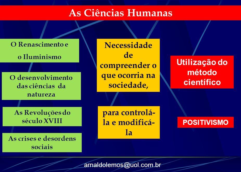 As Ciências Humanas O Renascimento e. o Iluminismo. Necessidade de compreender o que ocorria na sociedade,