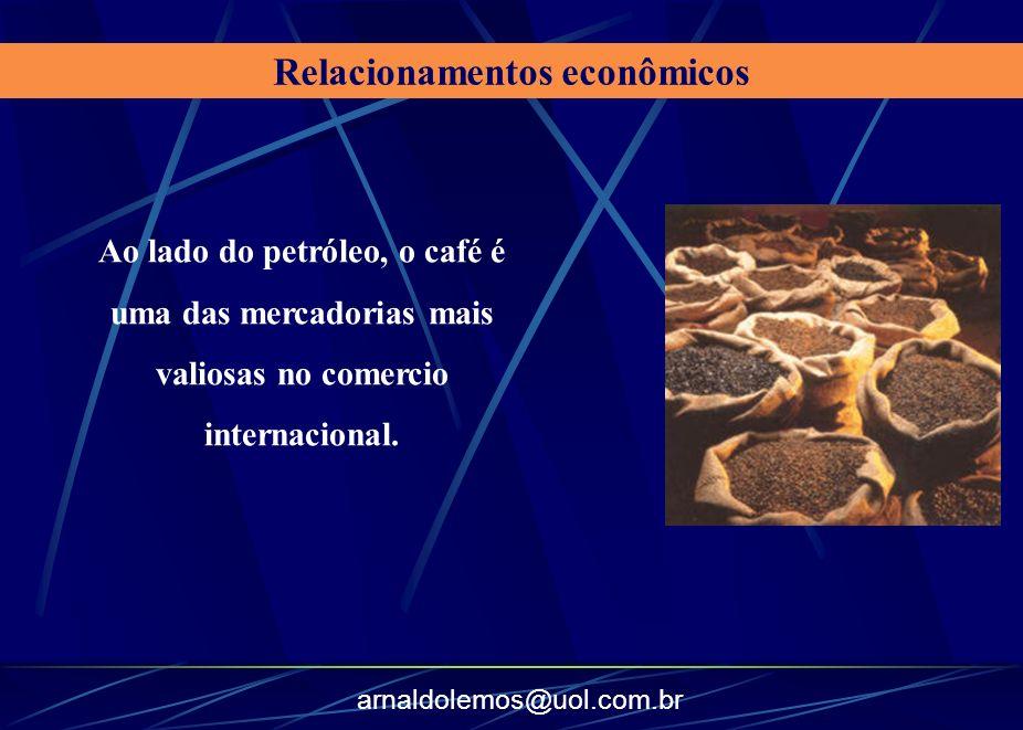 Relacionamentos econômicos