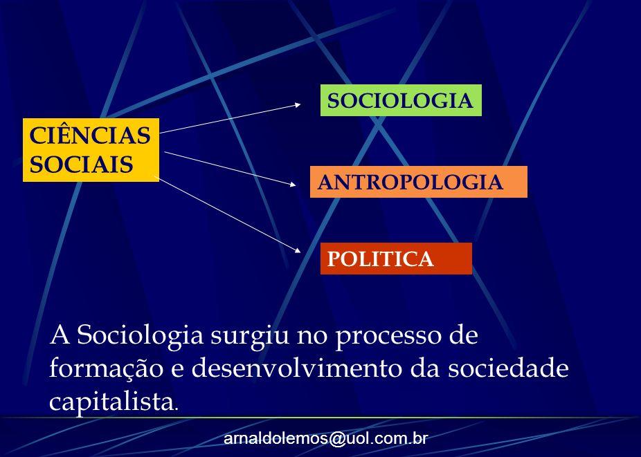 SOCIOLOGIA CIÊNCIAS SOCIAIS. ANTROPOLOGIA. POLITICA.