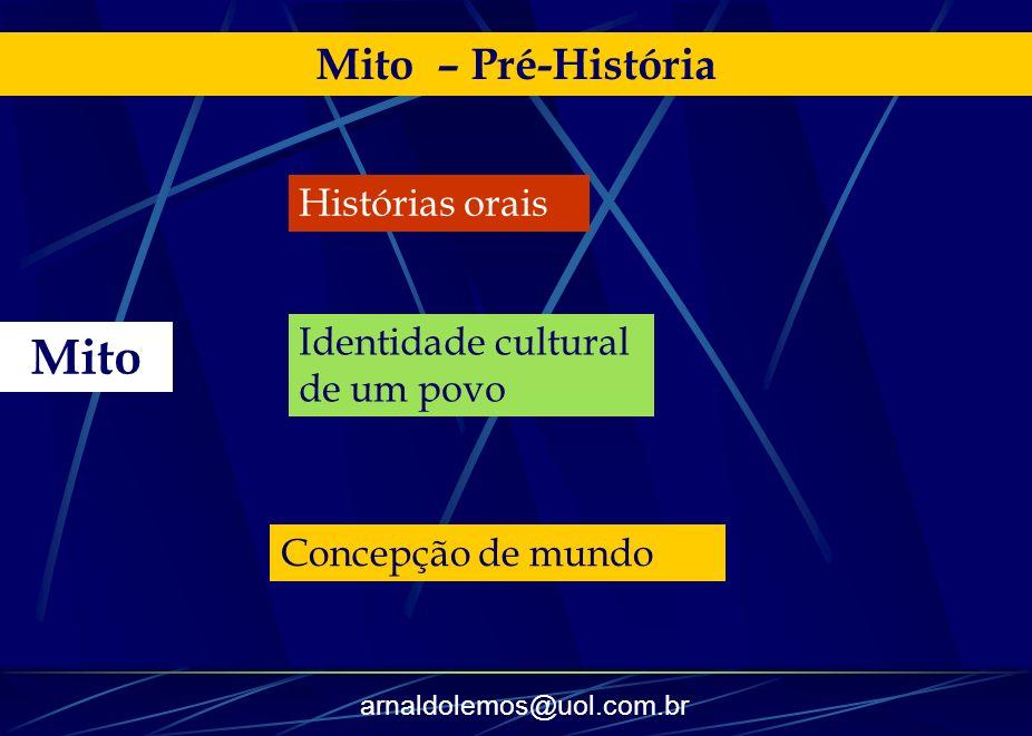 Mito Mito – Pré-História Histórias orais