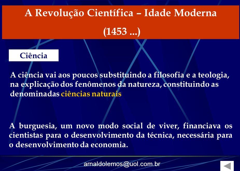 A Revolução Científica – Idade Moderna