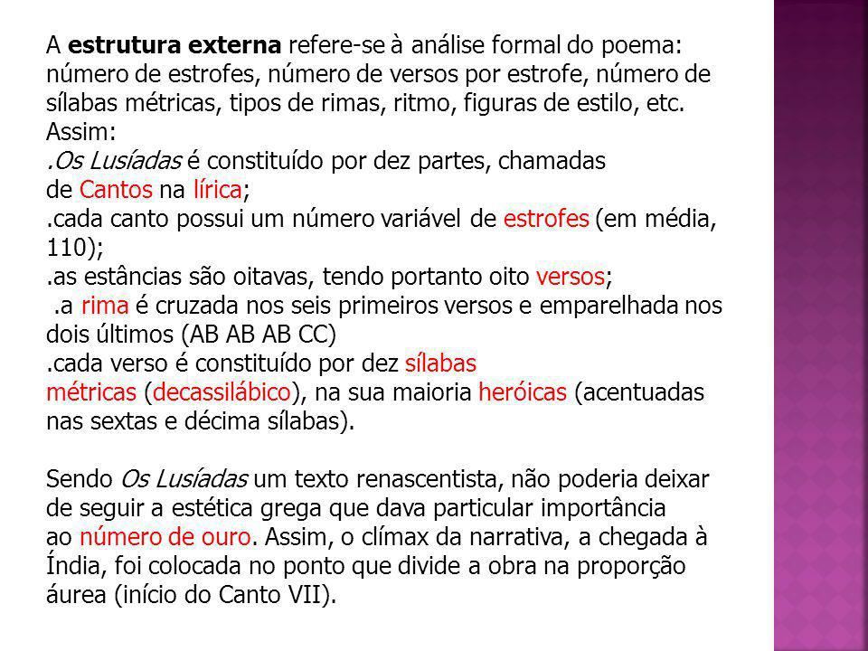 A estrutura externa refere-se à análise formal do poema: número de estrofes, número de versos por estrofe, número de sílabas métricas, tipos de rimas, ritmo, figuras de estilo, etc. Assim: