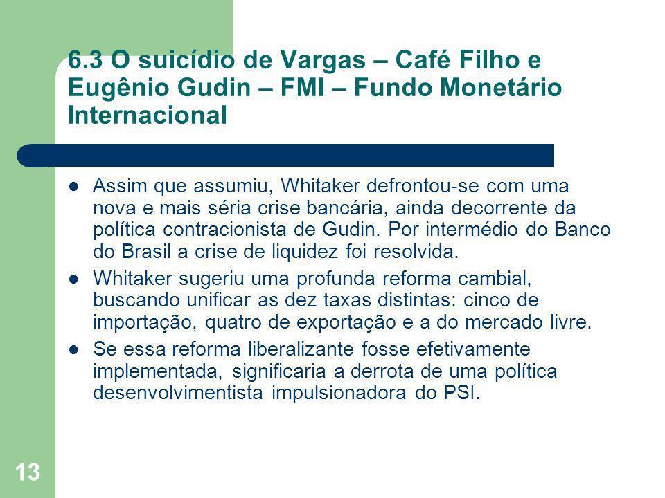 6.3 O suicídio de Vargas – Café Filho e Eugênio Gudin – FMI – Fundo Monetário Internacional