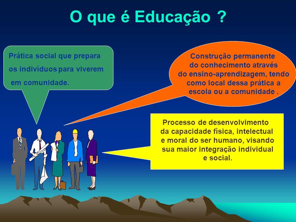 O que é Educação Construção permanente do conhecimento através