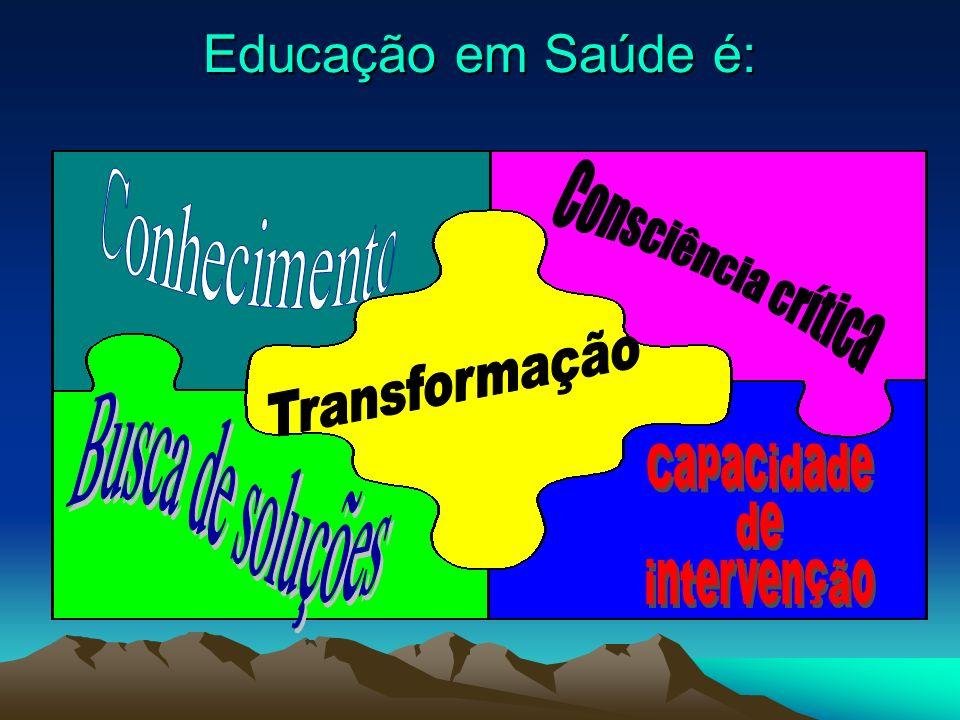 Educação em Saúde é: Conhecimento Consciência crítica Transformação