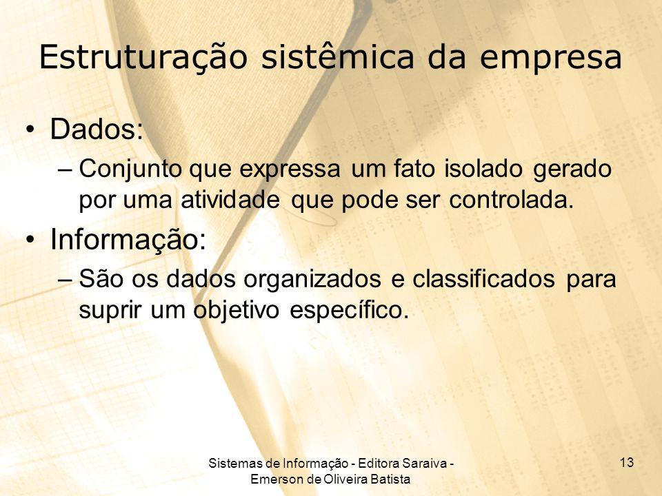 Estruturação sistêmica da empresa