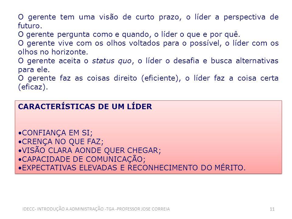 IDECC- INTRODUÇÃO A ADMINISTRAÇÃO -TGA -PROFESSOR JOSE CORREIA
