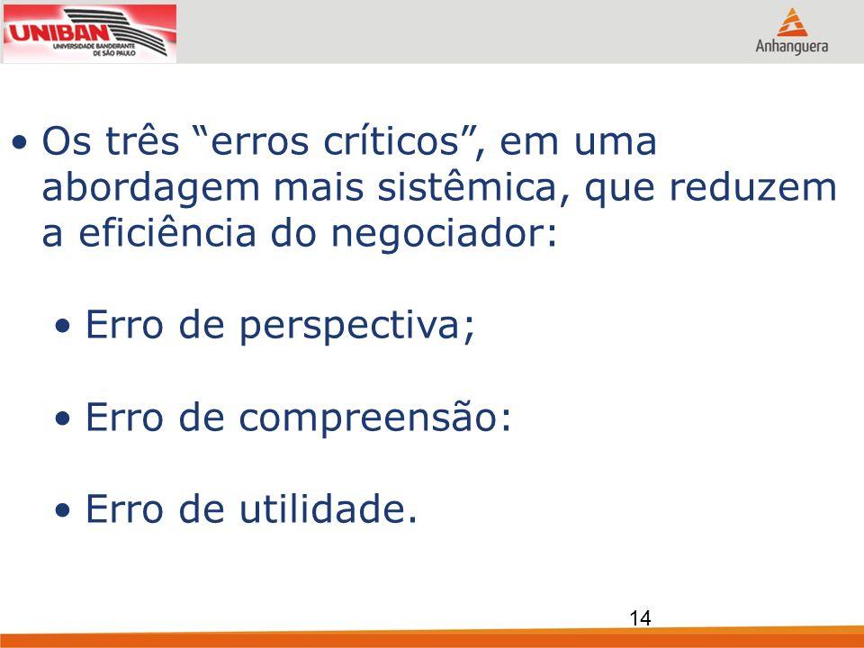 Os três erros críticos , em uma abordagem mais sistêmica, que reduzem a eficiência do negociador: