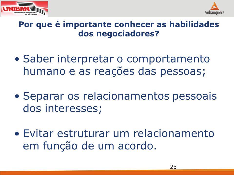 Por que é importante conhecer as habilidades dos negociadores