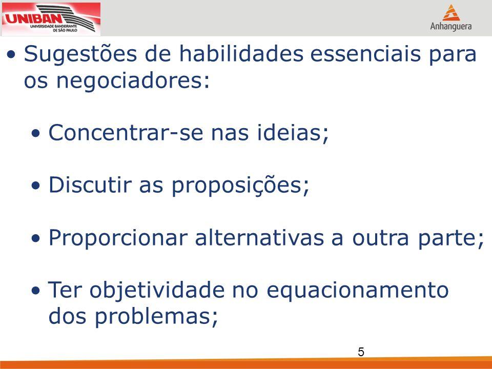 Sugestões de habilidades essenciais para os negociadores: