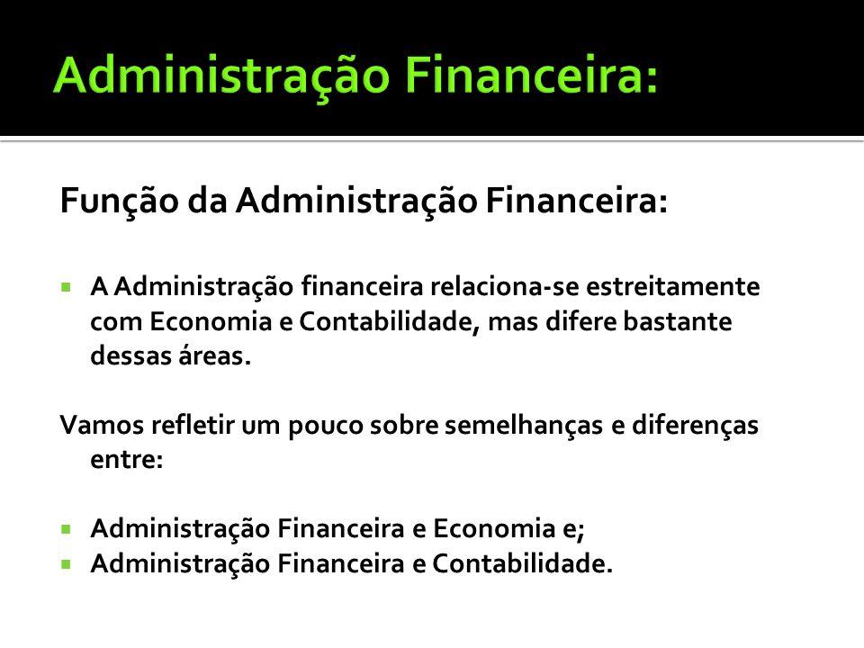 Administração Financeira: