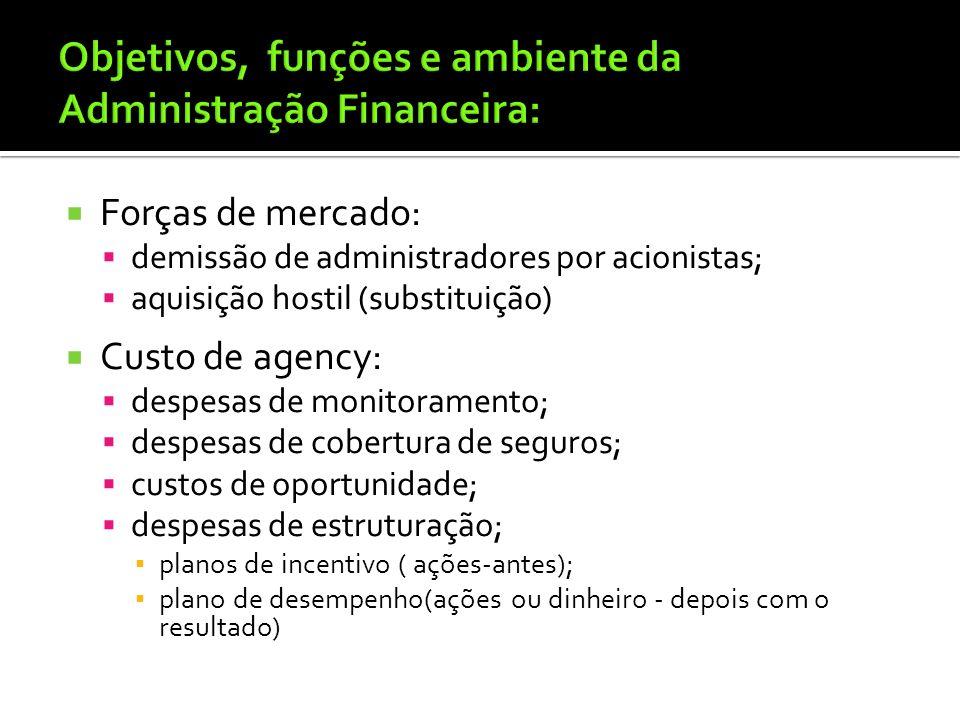Objetivos, funções e ambiente da Administração Financeira:
