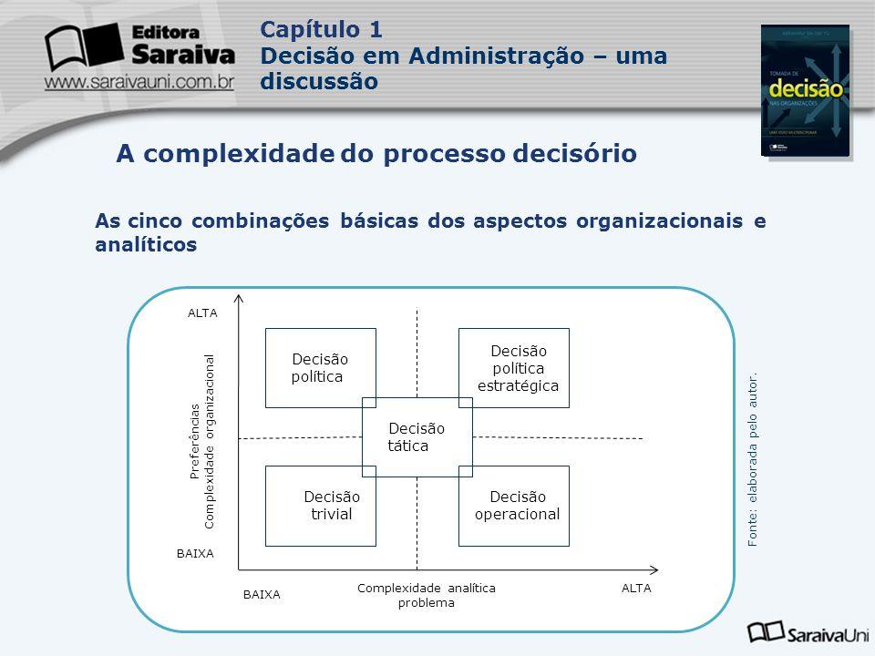 A complexidade do processo decisório