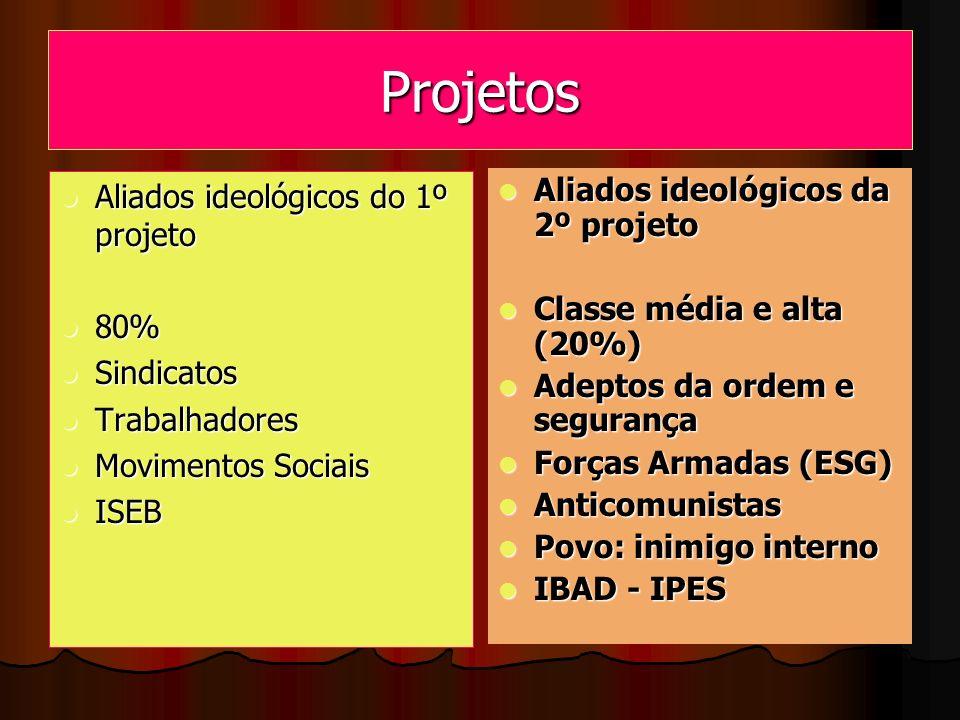 Projetos Aliados ideológicos do 1º projeto