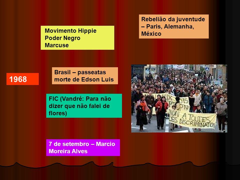 1968 Rebelião da juventude – Paris, Alemanha, México Movimento Hippie
