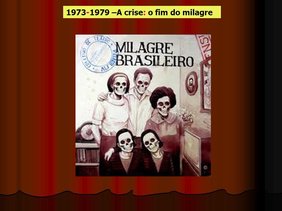 1973-1979 –A crise: o fim do milagre