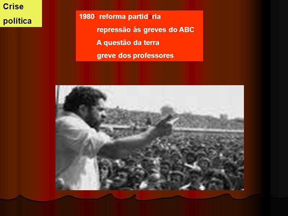 Crise política 1980: reforma partidária repressão às greves do ABC