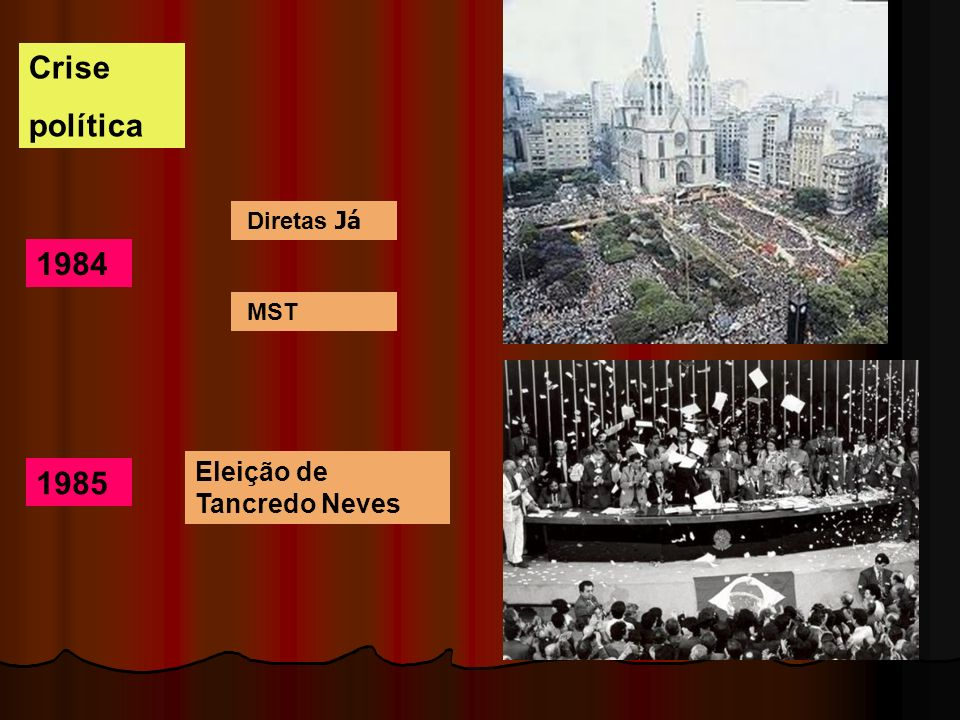 Crise política Diretas Já 1984 MST Eleição de Tancredo Neves 1985