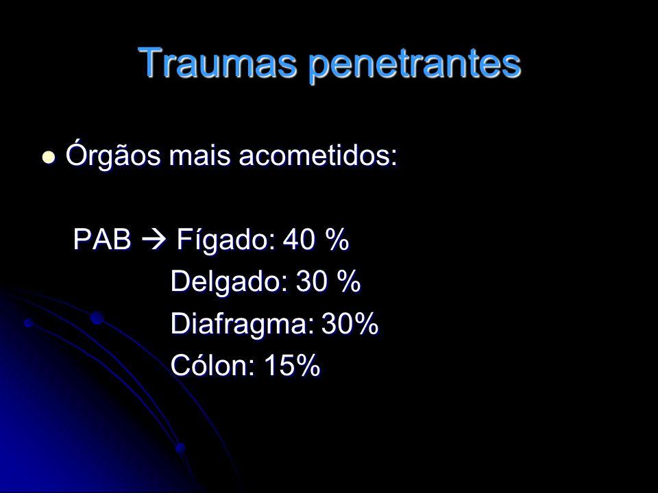 Traumas penetrantes Órgãos mais acometidos: PAB  Fígado: 40 %