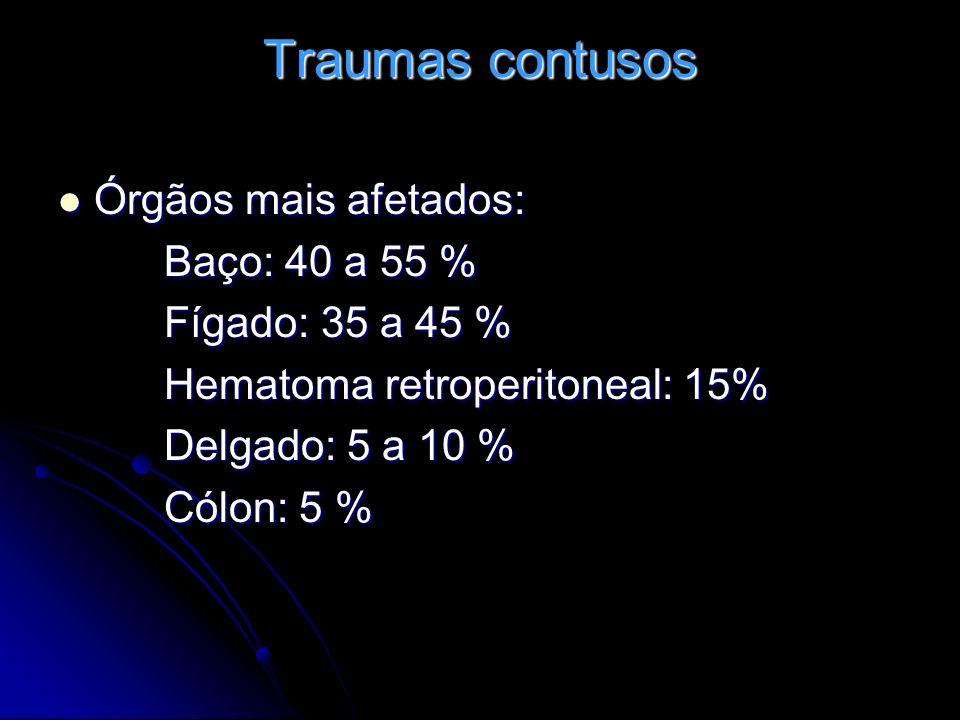Traumas contusos Órgãos mais afetados: Baço: 40 a 55 %
