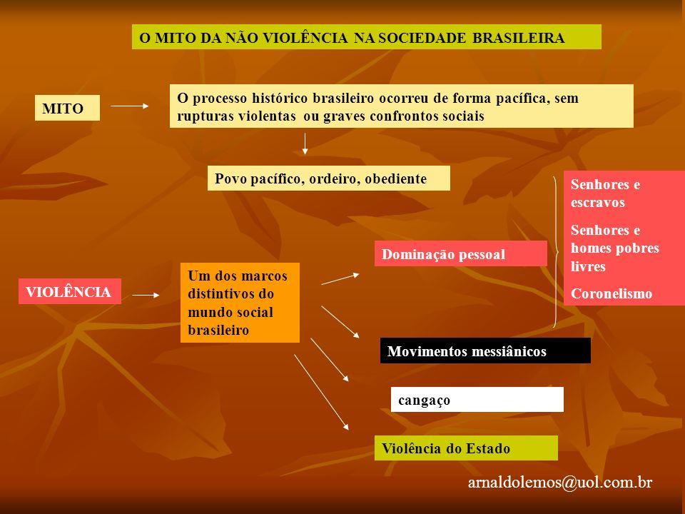 O MITO DA NÃO VIOLÊNCIA NA SOCIEDADE BRASILEIRA