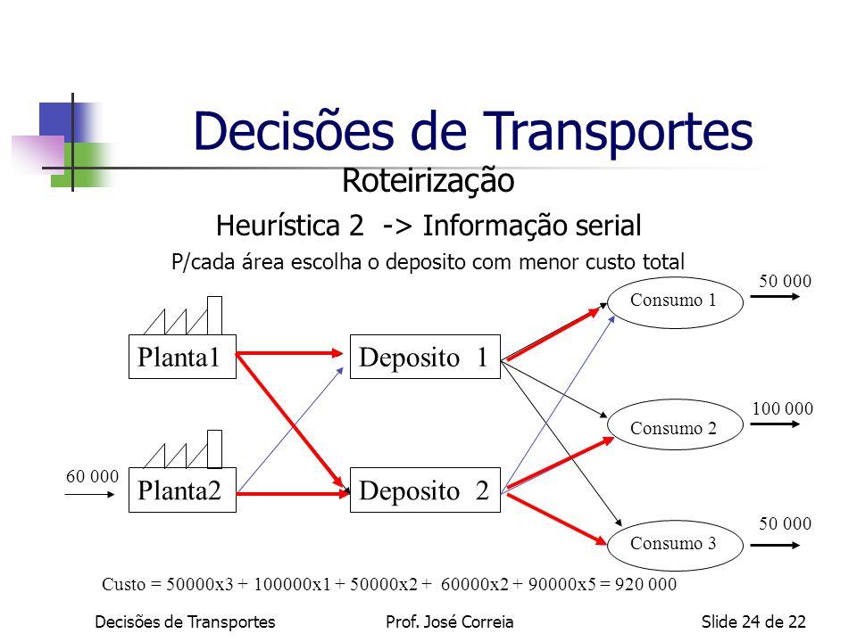 Decisões de Transportes