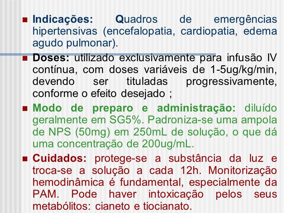 Indicações: Quadros de emergências hipertensivas (encefalopatia, cardiopatia, edema agudo pulmonar).