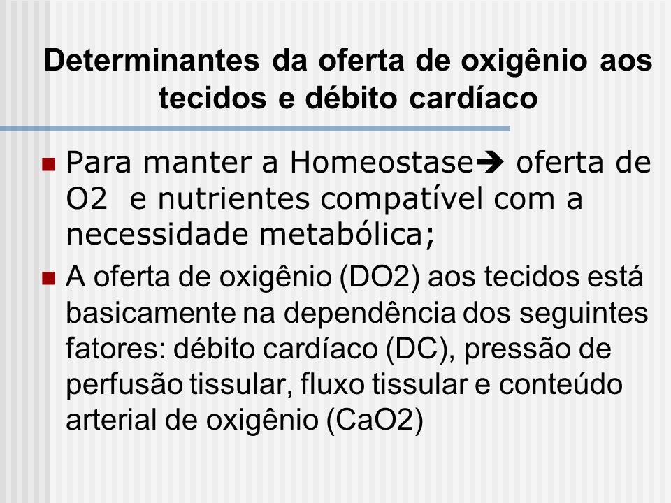 Determinantes da oferta de oxigênio aos tecidos e débito cardíaco